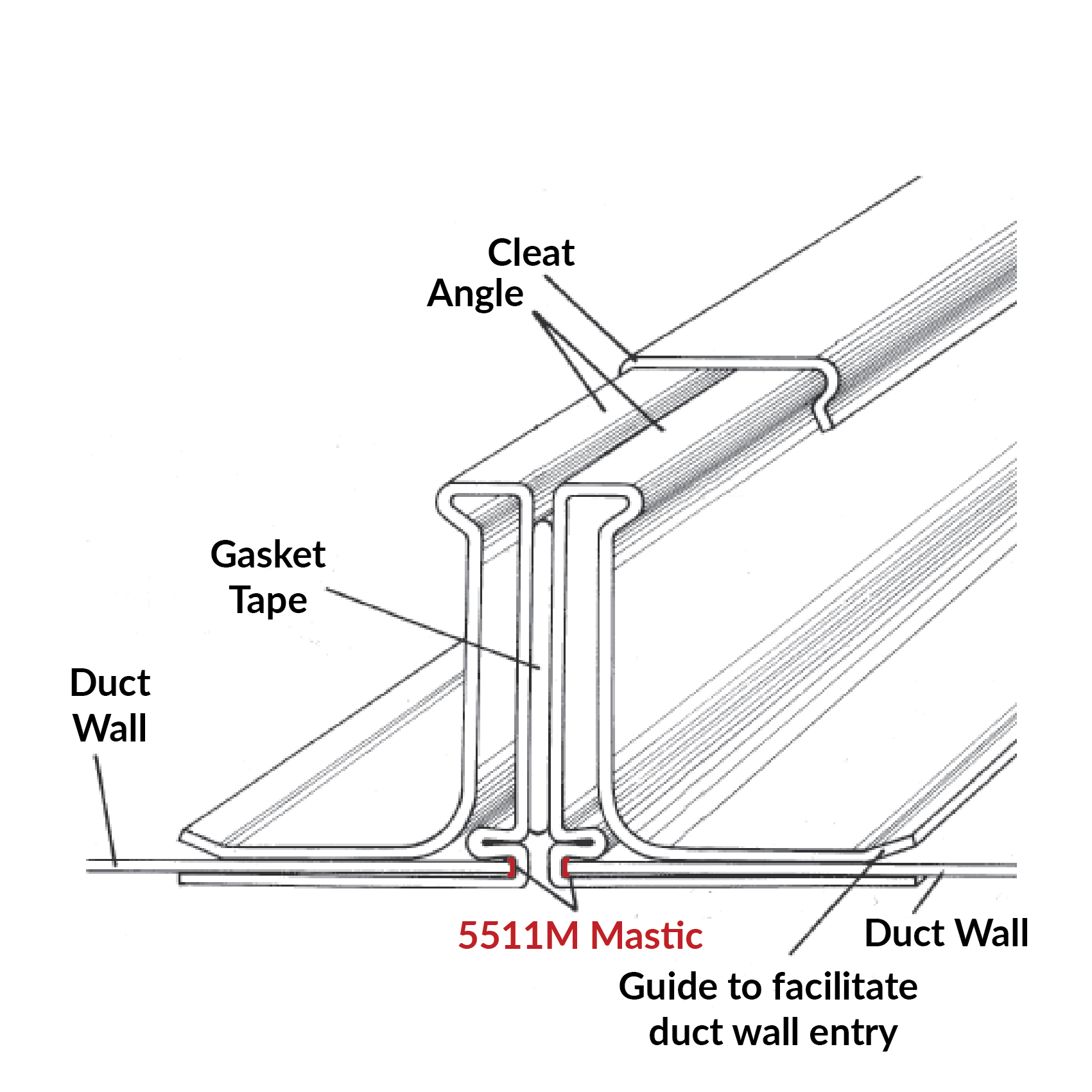 Ductmate: Things to Know – Conklin Metal Industries