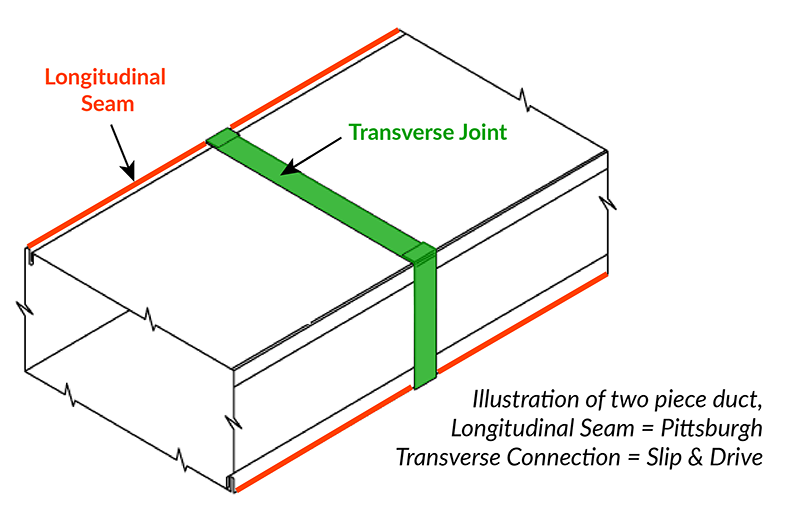 What Is The Longitudinal Seam And Transverse Joint In